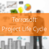 Методология Terrasoft Project Life Cycle